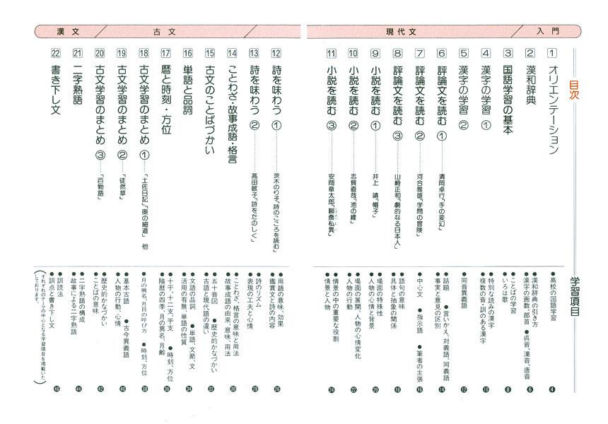 高校国語入門 総合 [新装版]「目次ページ」