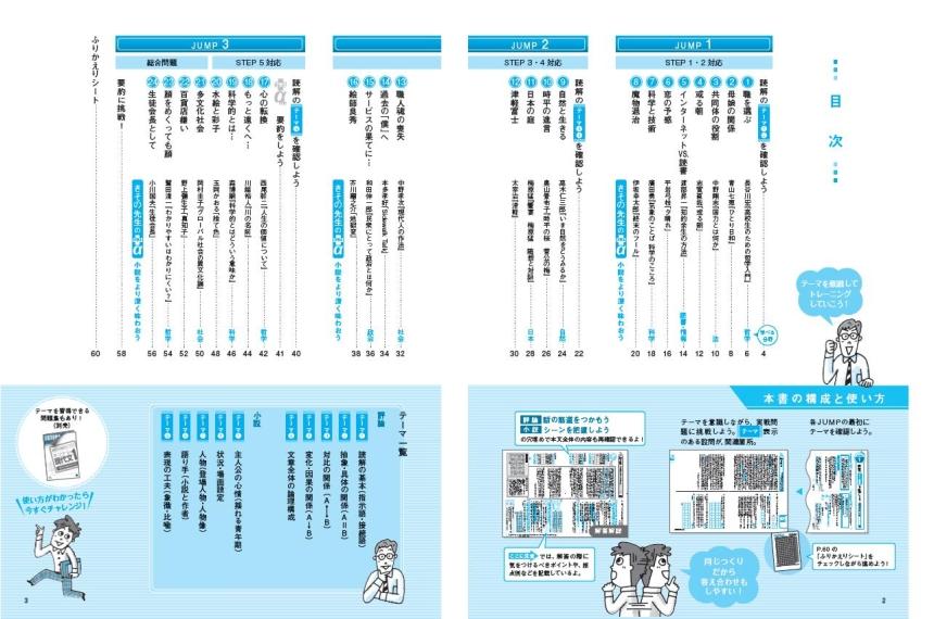 基礎からの総合トレーニング現代文1演習JUMP編:冊子版「目次」