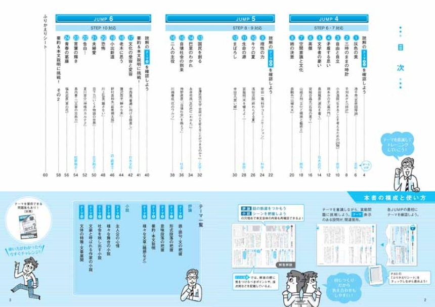 基礎からの総合トレーニング現代文2演習JUMP編:冊子版「目次」