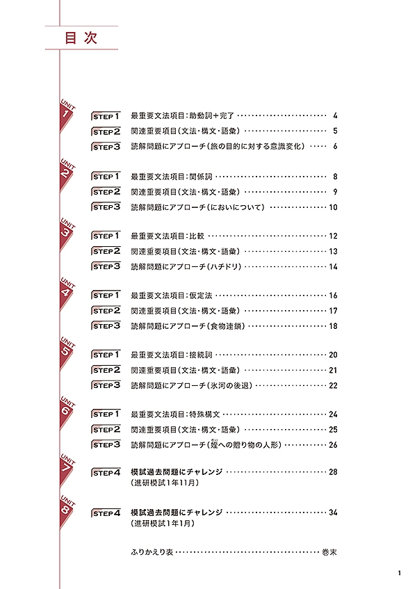 進研WINSTEP 英語1 vol.2[三訂版]:冊子版「目次」