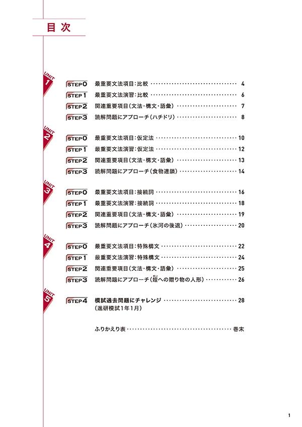 進研WINSTEP 短期集中 高1英語 Vol.3(1月模試対応)[改訂版]「目次」